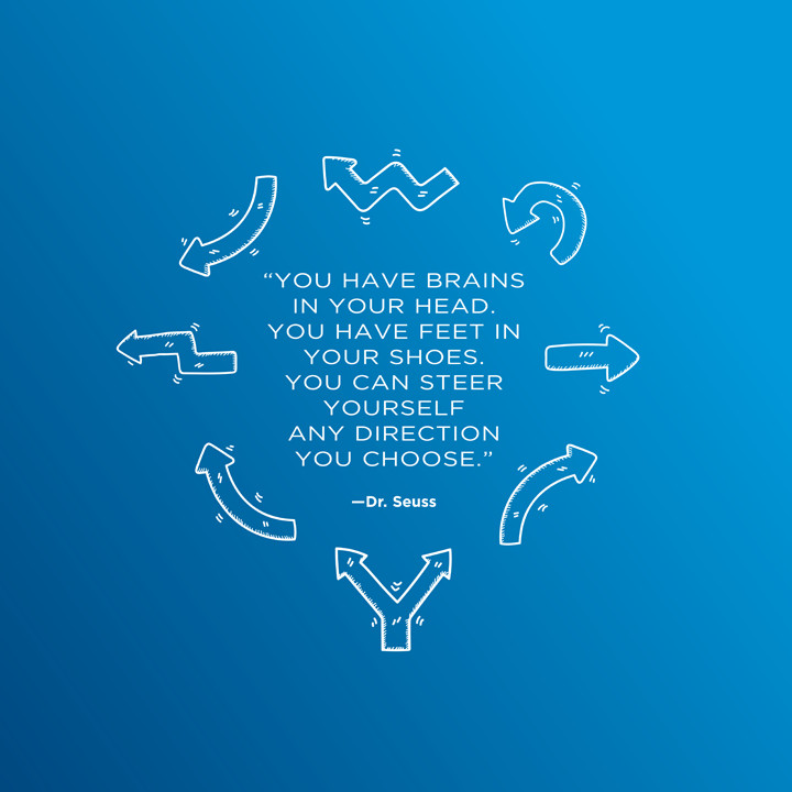 You have brains in your head, and feet in your shoes... Dr. Seuss